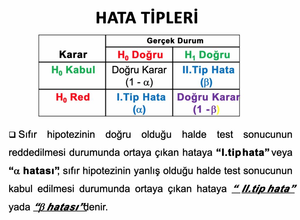 Tip1 ve Tip2 Hata