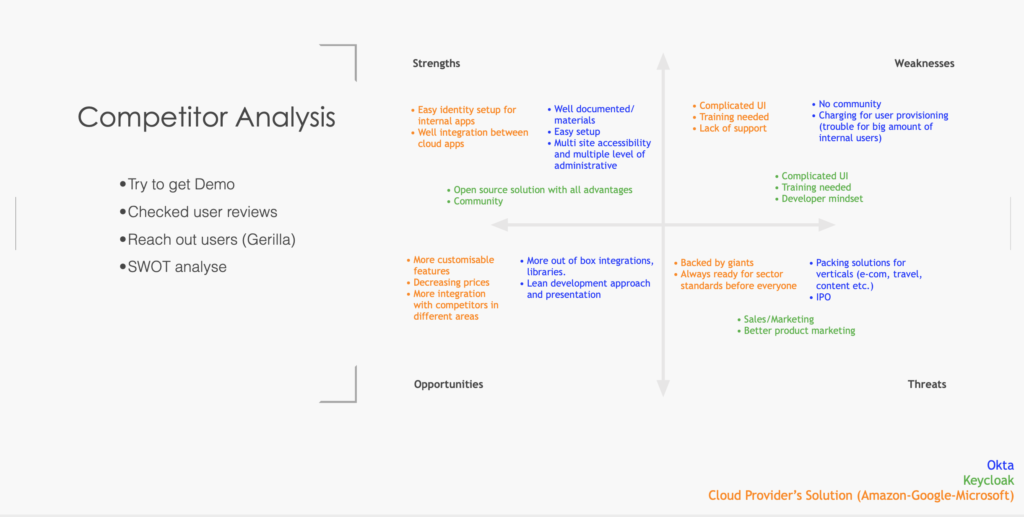 Competitor Analysis with Okta, Keycloak and Cloud Providers